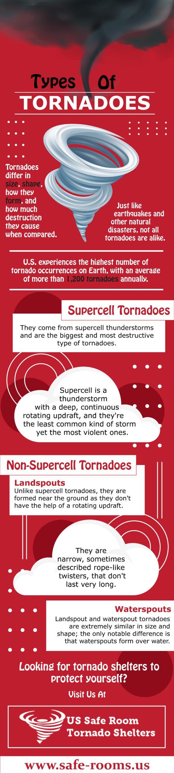 tornado types