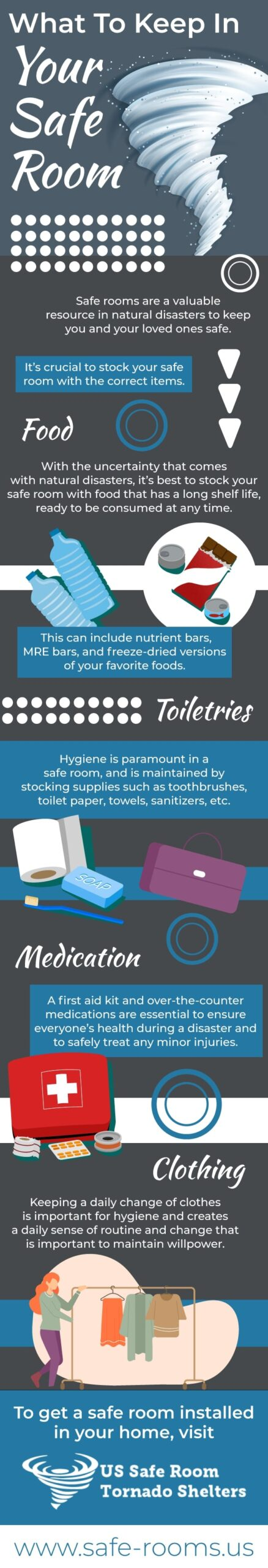 safe room essentials