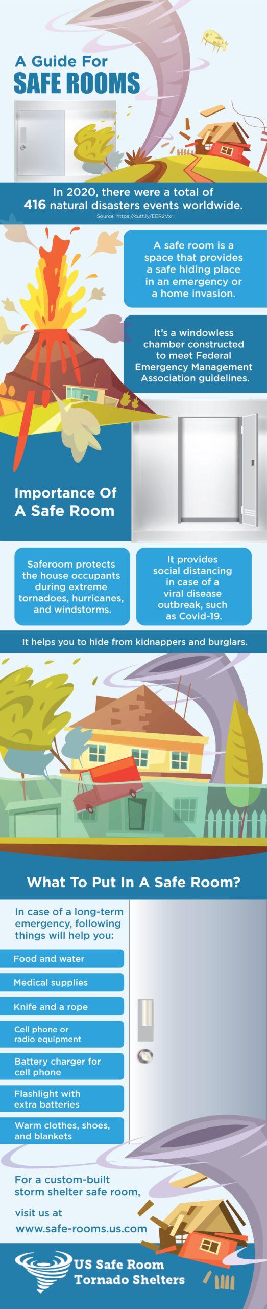 safe room guide